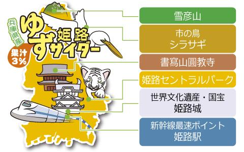 姫路マップ
